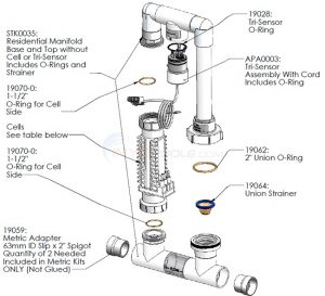 dig-st-single-cell-manifold-2-1